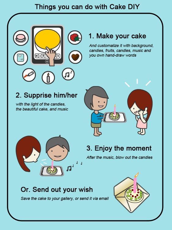 Cake DIY HD screenshot-0