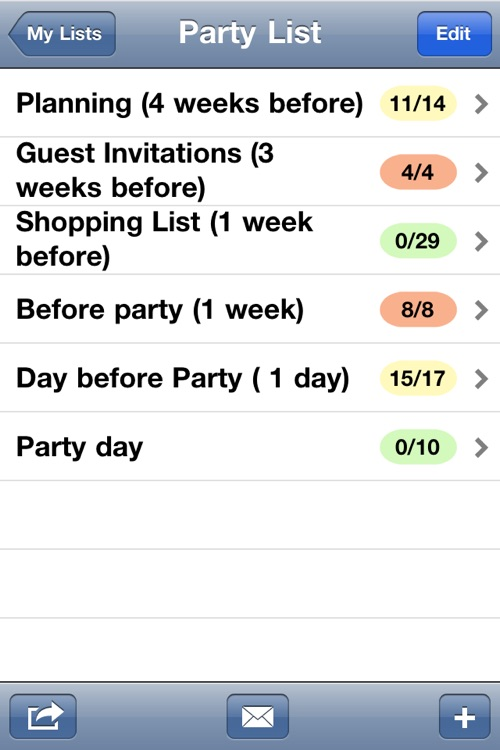 Party Planning List