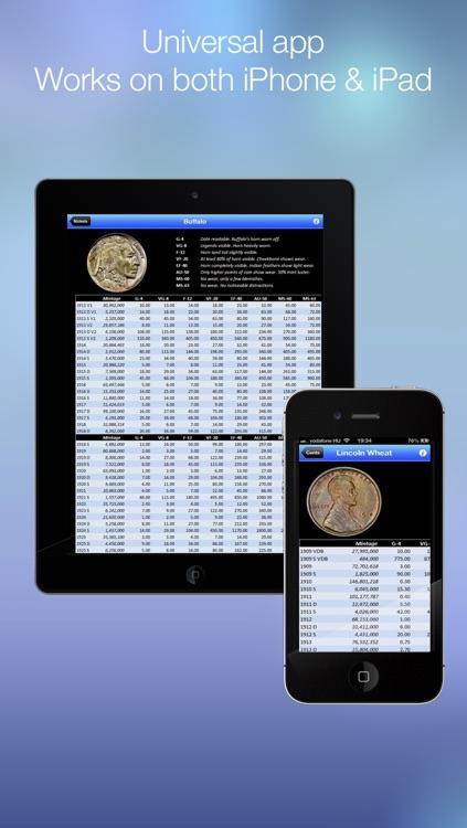 CoinBook Pro: A Catalog of U.S. Coins - an app about dollar, cash & coin screenshot-4