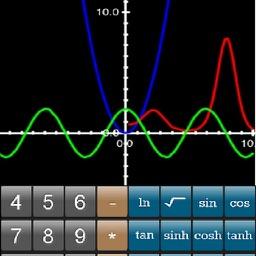 Graphing Scientific Calculator.