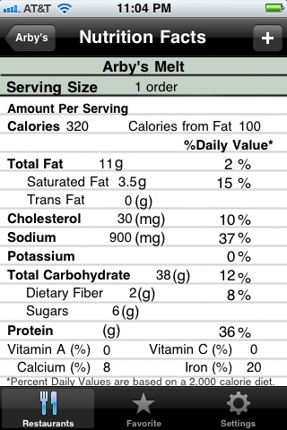 Lunch Facts Nutrition Data