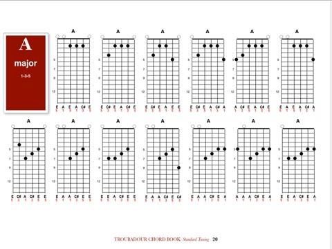 The Troubadour Guitar Chord Book By Harvey Reid On Apple Books