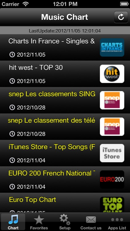 French Hits!(Free) - Get The Newest French Music Charts