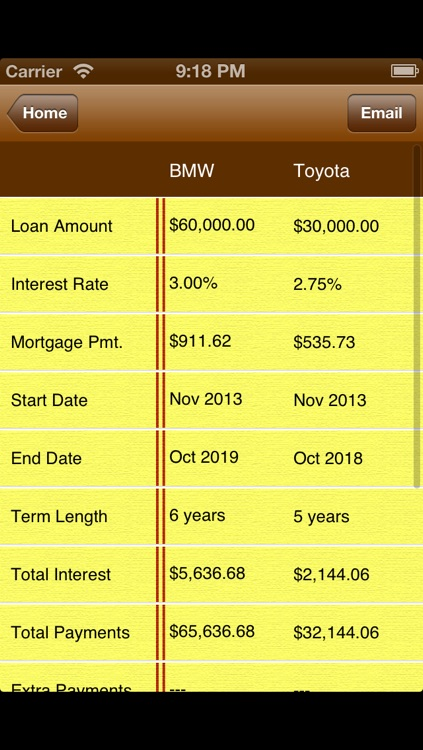Mortgage and Loan Calculator screenshot-3