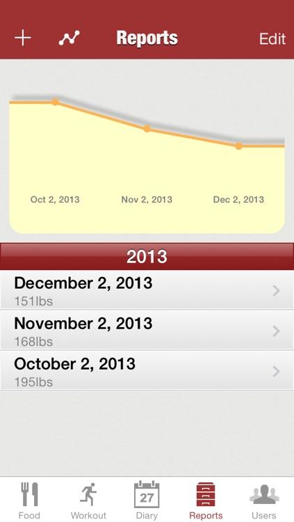 iFood Pro: Calorie Counter screenshot-4