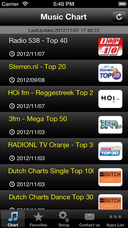 Dutch Hits! (Free) - Get The Newest Dutch music charts!