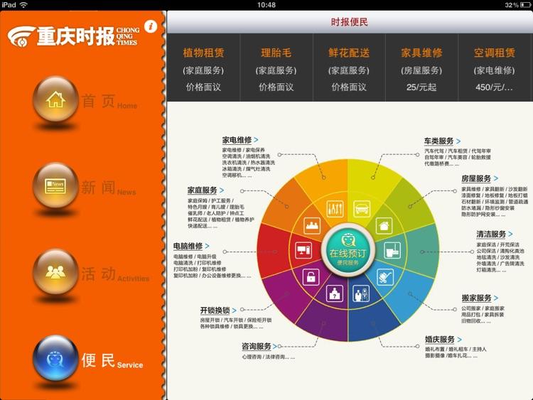 重庆时报iPad screenshot-3