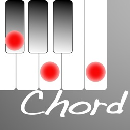Piano Chord Helper