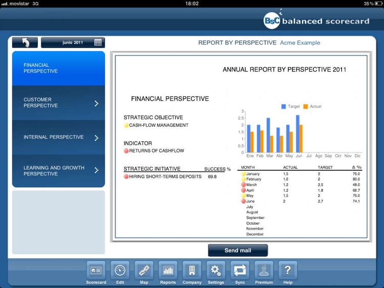 Balanced Scorecard screenshot-2