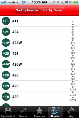MBTA Tracker screenshot-4