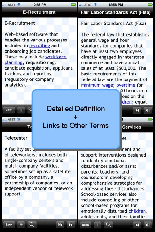 Human Resources Glossary
