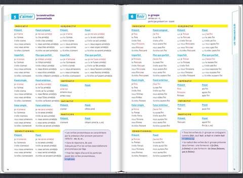 bescherelle la grammaire pour tous ouvrage de reference sur la grammaire francaise