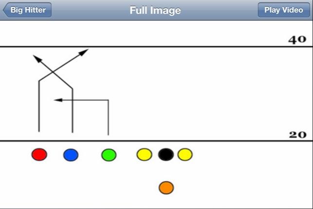 7 On 7 Football Diagram Diy Wiring Diagrams