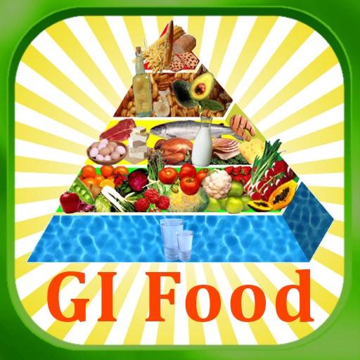 Glycemic Index Food List 2500+