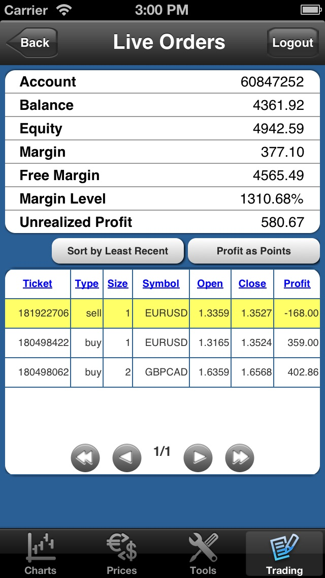 Forex On The Go Premium screenshot1