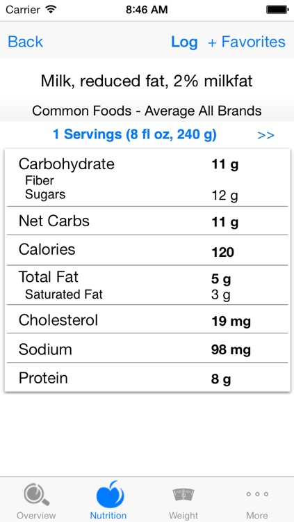 CarbsControl - Carb Counter, Carbs Tracker, Nutrition tracker for Diabetes and Low Carb Diets screenshot-3