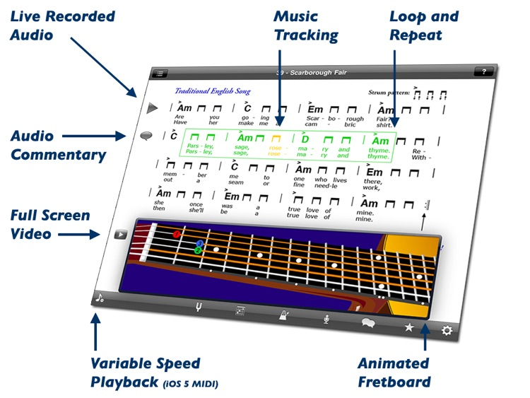 eMedia Guitar Method screenshot-3