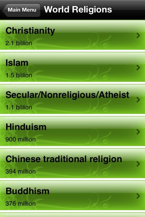 Encyclopedia of Religion screenshot-3