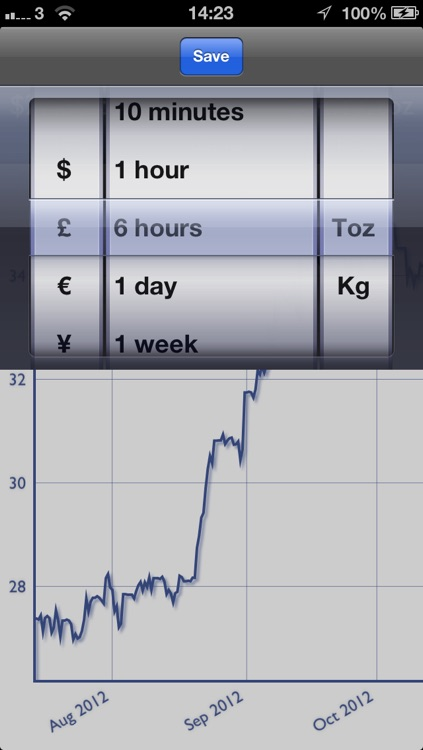 Silver Chart screenshot-1