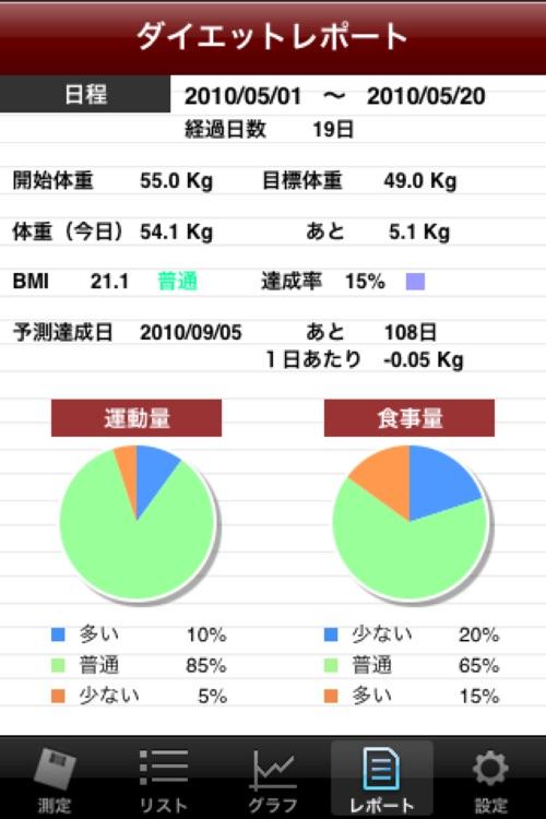体重ノート screenshot-3