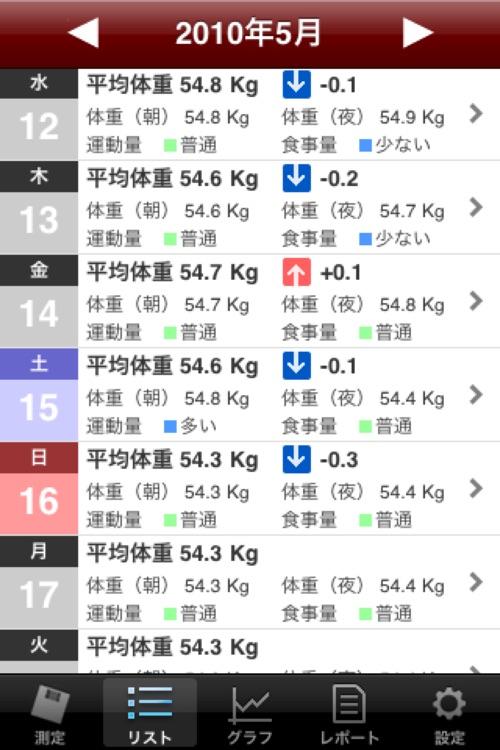 体重ノート