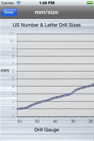 DrillSize screenshot 3