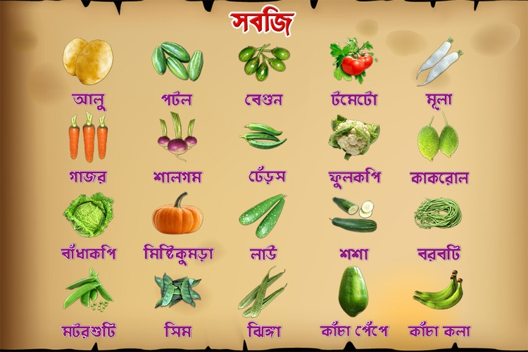 As Assam counts its citizens, Muslims fear they may be All vegetables name in english to bengali with pictures
