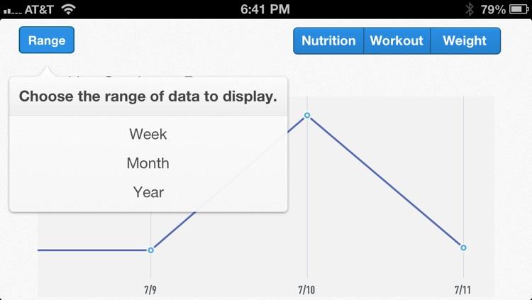Food RX - Paleo & zone diet app screenshot-4