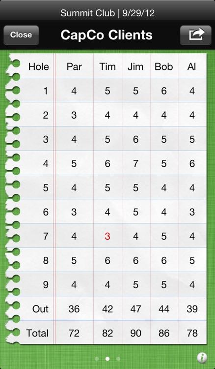 Birdies: Golf Scorecard