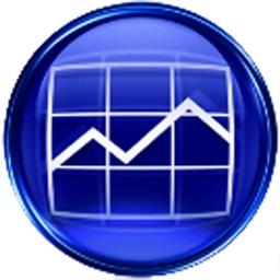 Business Model Evaluator