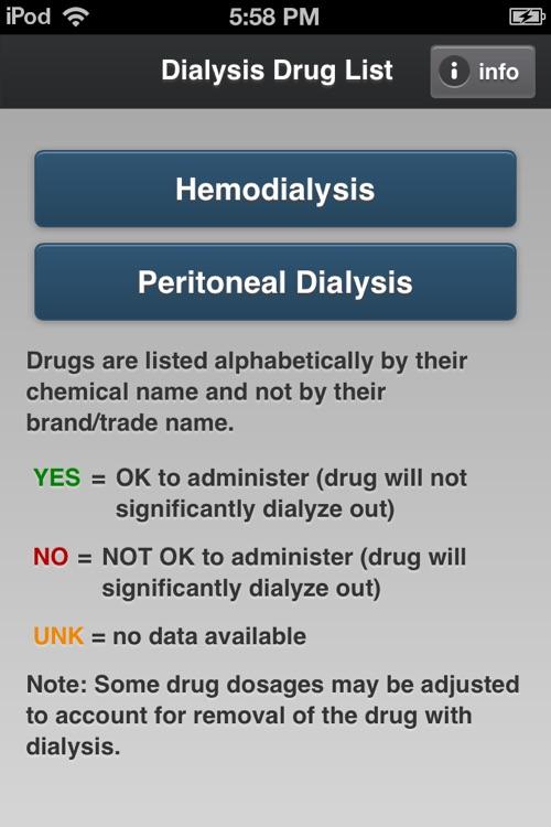 Dialysis Drug List