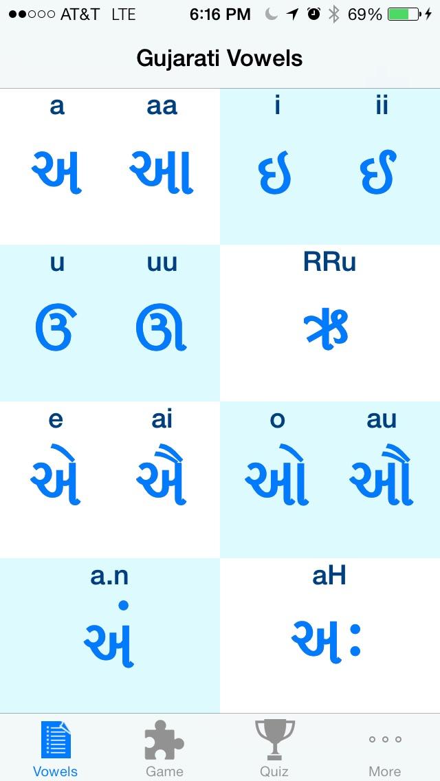 Gujarati Vowels - Script and Pronunciation-0