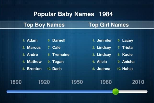 telugu boy names starting with m pdf