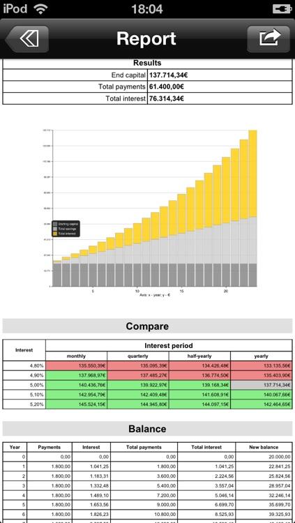 Finance Calculator Pro screenshot-4