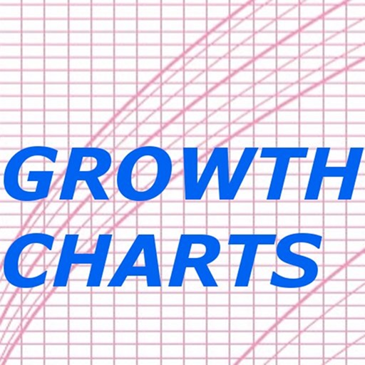 STAT GrowthCharts Lite