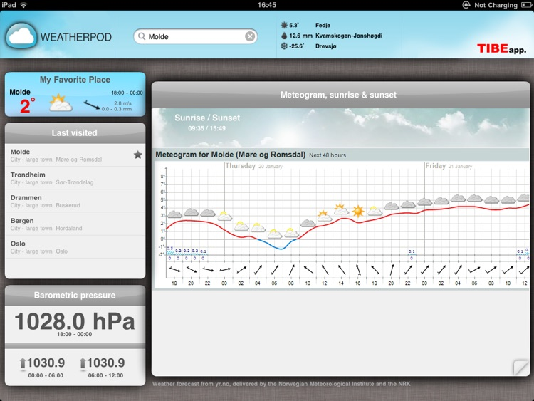 WeatherPod - Værstasjon for iPad