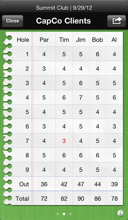 Birdies: Golf Scorecard