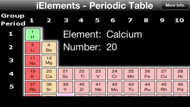 Ielements periodic table of the chemical elements on the app store ielements periodic table of the chemical elements on the app store urtaz Images