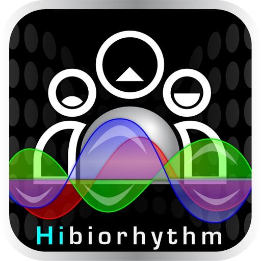 HiBiorhythm