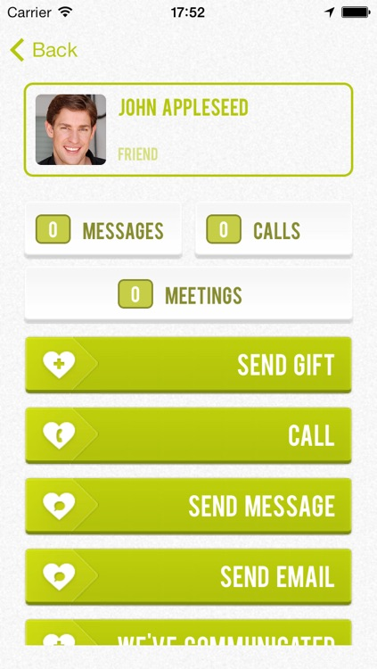 Favorites - personal assistant for your important relationships - family, friends, significant other, business