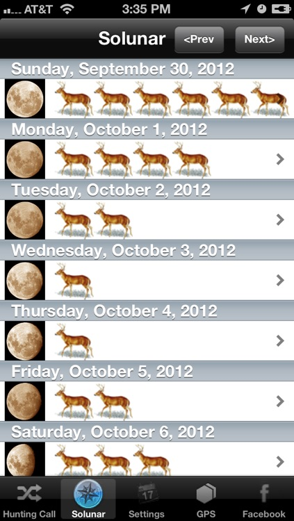 Hunt Pro - Calls and Solunar Calendar