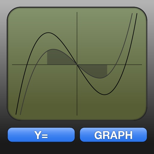 RK-83: Scientific Graphing Calculator