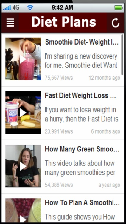Diet Plans: Discover Different Types Of Diet Plans screenshot-4