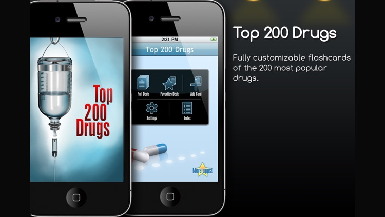 Top 200 Drugs Flashcards
