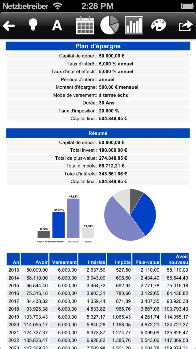 download Calculatrice de prêts et de l'épargne - MarkMoneyPro apps 4