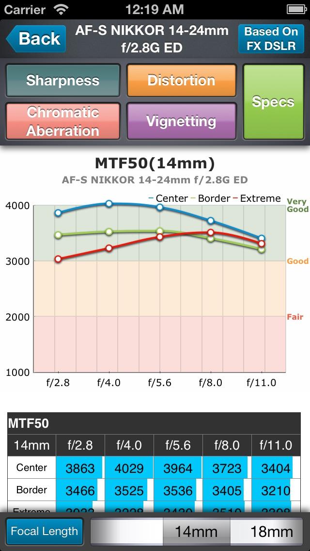 MyLens For Nikon F-mount-0