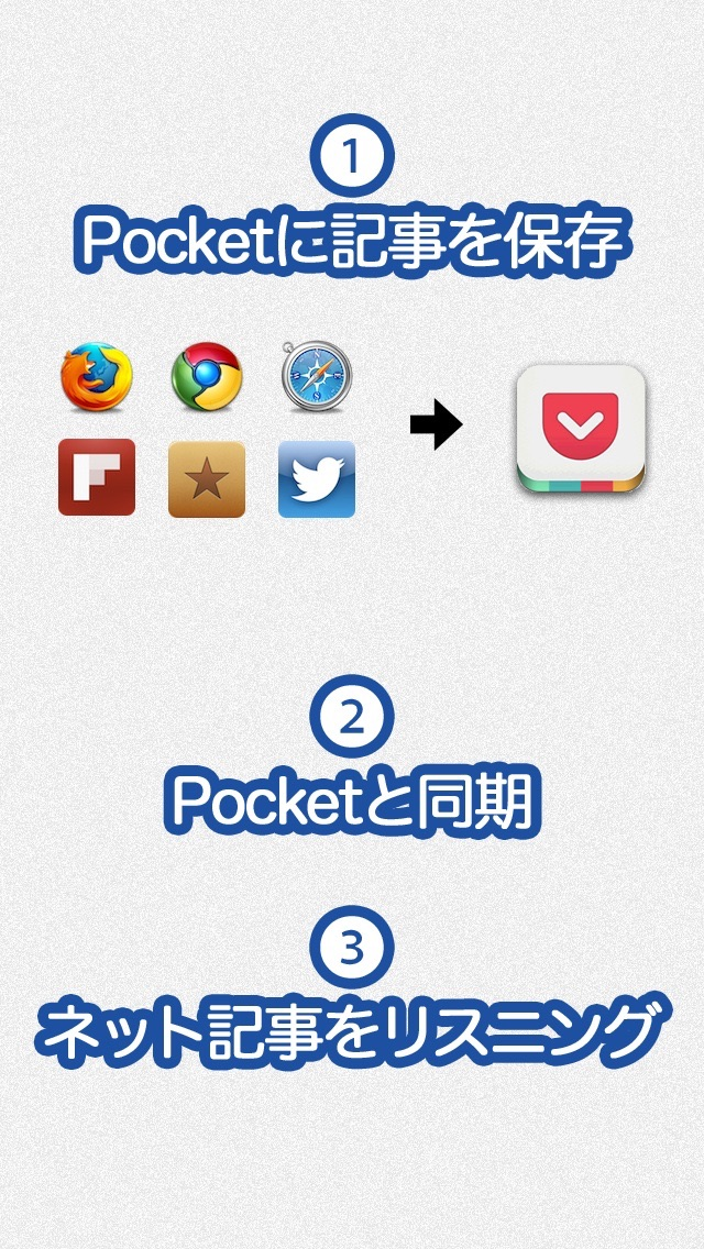 Pocketの記事読み上げ - LisgoはPocketのWeb記事を自動音声で朗読します ScreenShot4