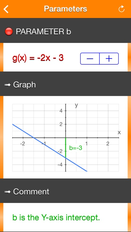 Functions f(x) = ax+b screenshot-2
