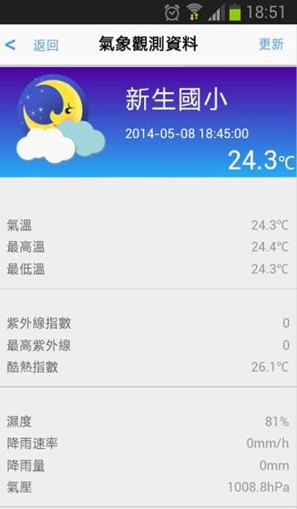 臺北市校園數位氣象網屏幕截圖4