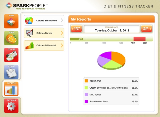 Diet & Fitness Tracker for iPad